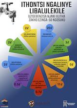 infographic LR